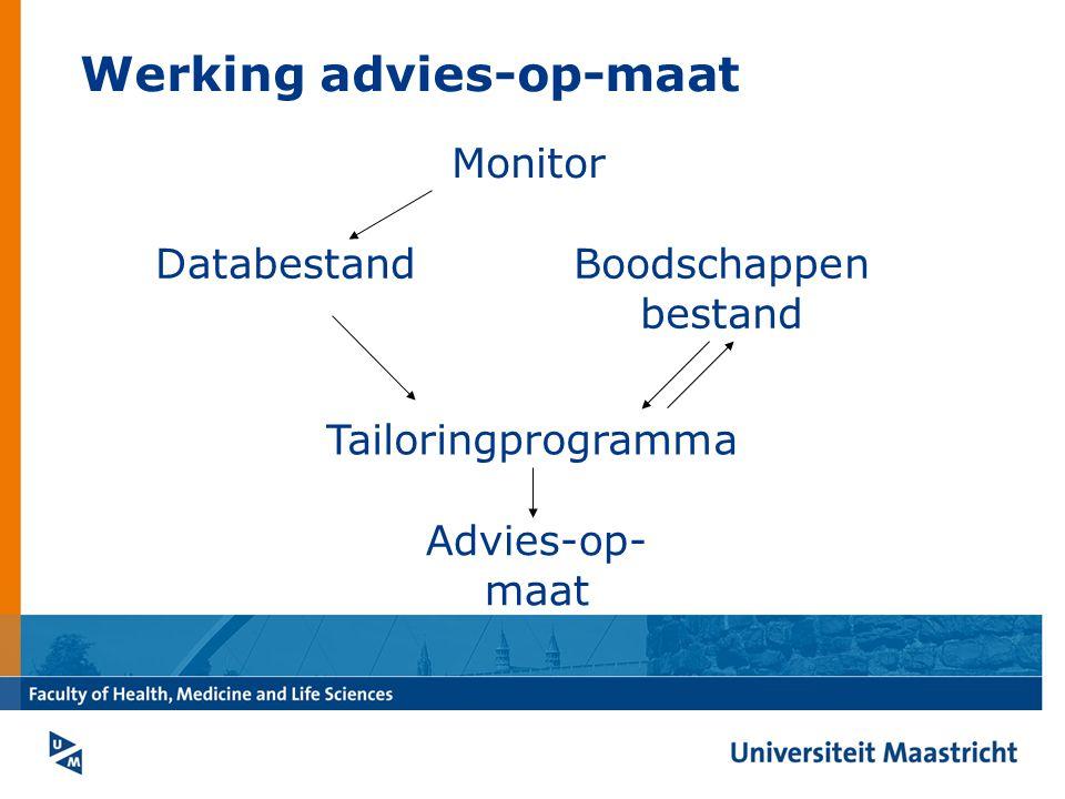 Werking advies-op-maat Monitor DatabestandBoodschappen bestand Tailoringprogramma Advies-op- maat