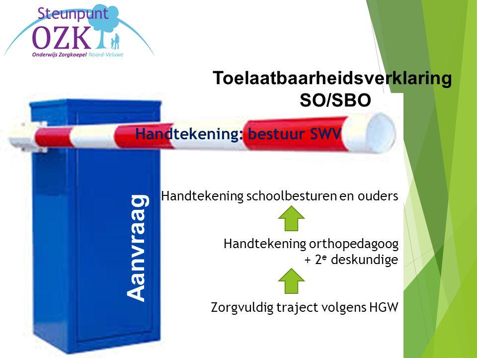Toelaatbaarheidsverklaring SO/SBO Handtekening schoolbesturen en ouders Handtekening orthopedagoog + 2 e deskundige Zorgvuldig traject volgens HGW Han
