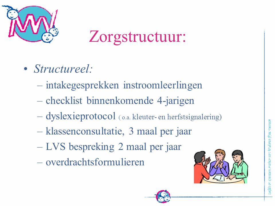 Zorgstructuur: Structureel: –intakegesprekken instroomleerlingen –checklist binnenkomende 4-jarigen –dyslexieprotocol ( o.a. kleuter- en herfstsignale