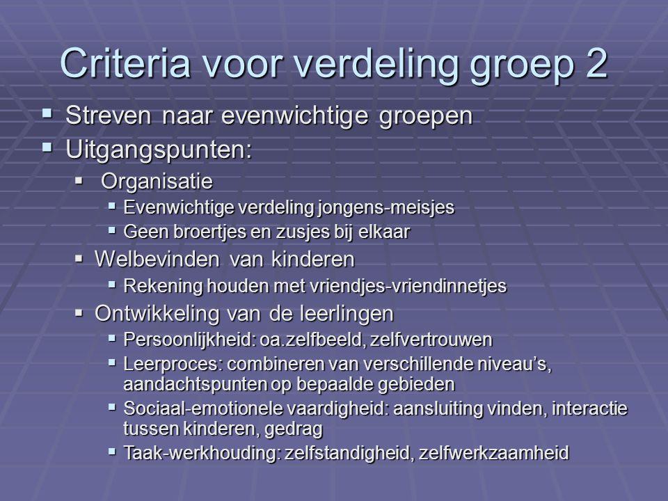 Criteria voor verdeling groep 2  Streven naar evenwichtige groepen  Uitgangspunten:  Organisatie  Evenwichtige verdeling jongens-meisjes  Geen br