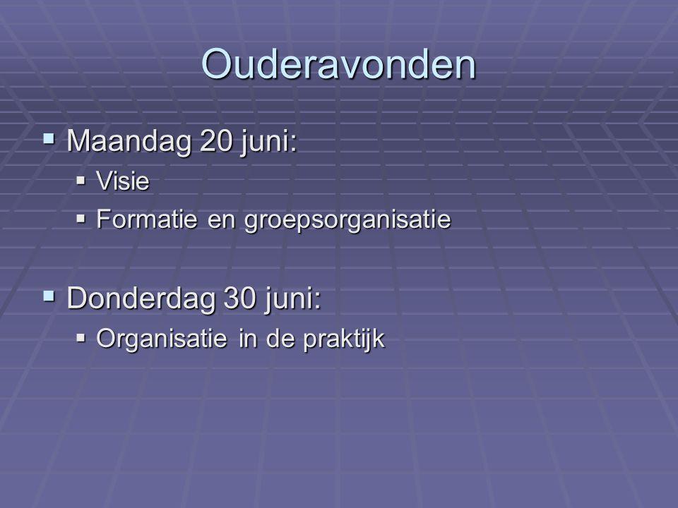 Agenda  Waardering inspectie Pauze  De groepsorganisatie:  Formatie-overzicht  Groepsplaatje 2011-2012  Reacties, vragen ten dienste van de ouderavond 30 juni