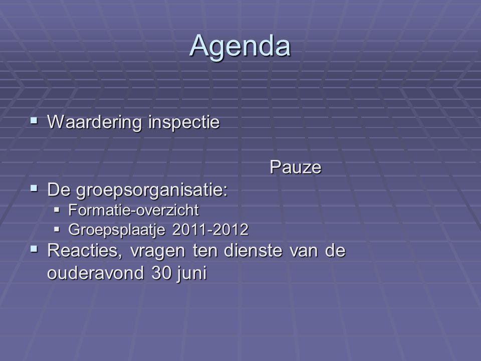 Agenda  Waardering inspectie Pauze  De groepsorganisatie:  Formatie-overzicht  Groepsplaatje 2011-2012  Reacties, vragen ten dienste van de ouder