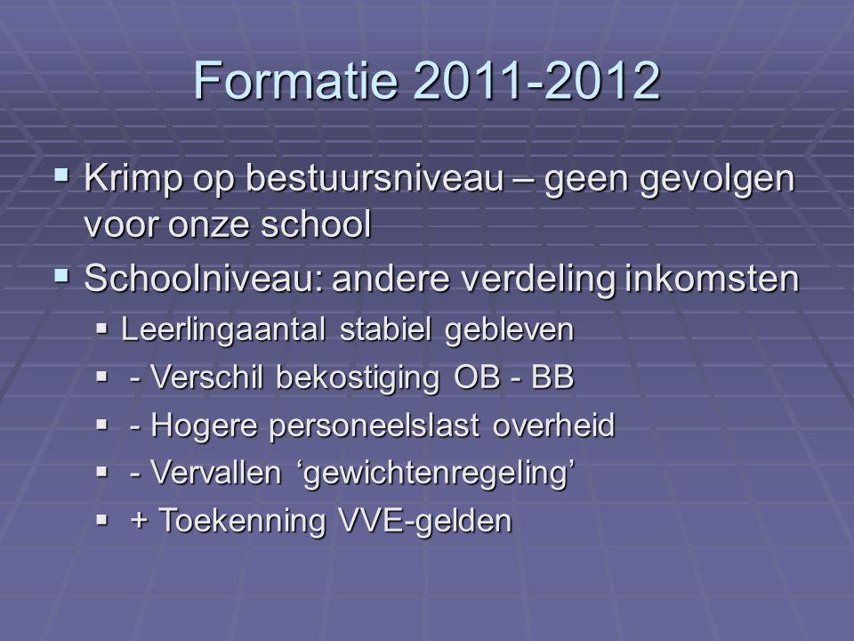 Formatie 2011-2012  Krimp op bestuursniveau – geen gevolgen voor onze school  Schoolniveau: andere verdeling inkomsten  Leerlingaantal stabiel gebl