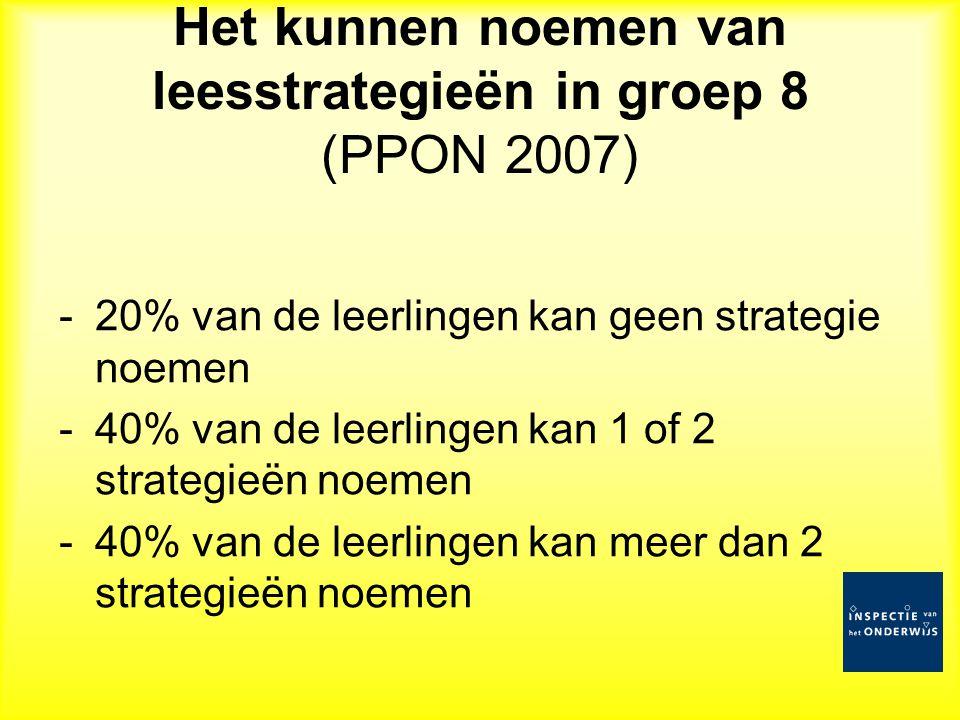 Het kunnen noemen van leesstrategieën in groep 8 (PPON 2007) -20% van de leerlingen kan geen strategie noemen -40% van de leerlingen kan 1 of 2 strategieën noemen -40% van de leerlingen kan meer dan 2 strategieën noemen