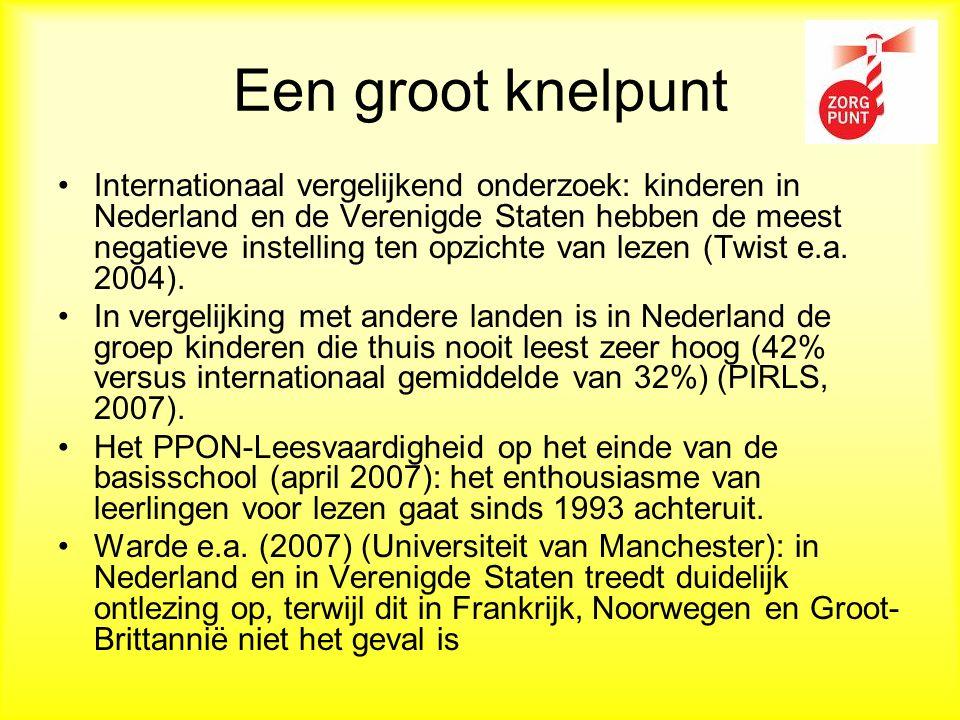 Een groot knelpunt Internationaal vergelijkend onderzoek: kinderen in Nederland en de Verenigde Staten hebben de meest negatieve instelling ten opzichte van lezen (Twist e.a.
