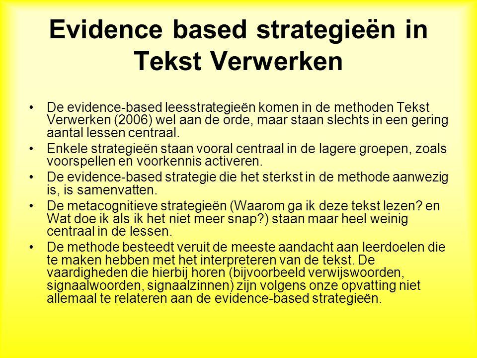Evidence based strategieën in Tekst Verwerken De evidence-based leesstrategieën komen in de methoden Tekst Verwerken (2006) wel aan de orde, maar staan slechts in een gering aantal lessen centraal.