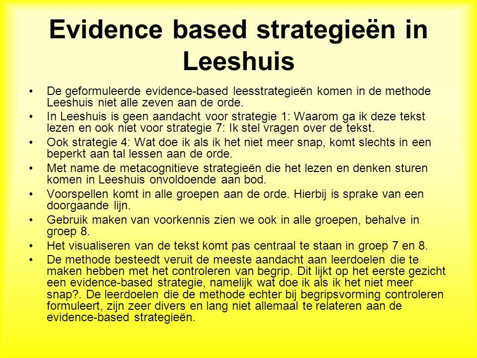 Evidence based strategieën in Leeshuis De geformuleerde evidence-based leesstrategieën komen in de methode Leeshuis niet alle zeven aan de orde.