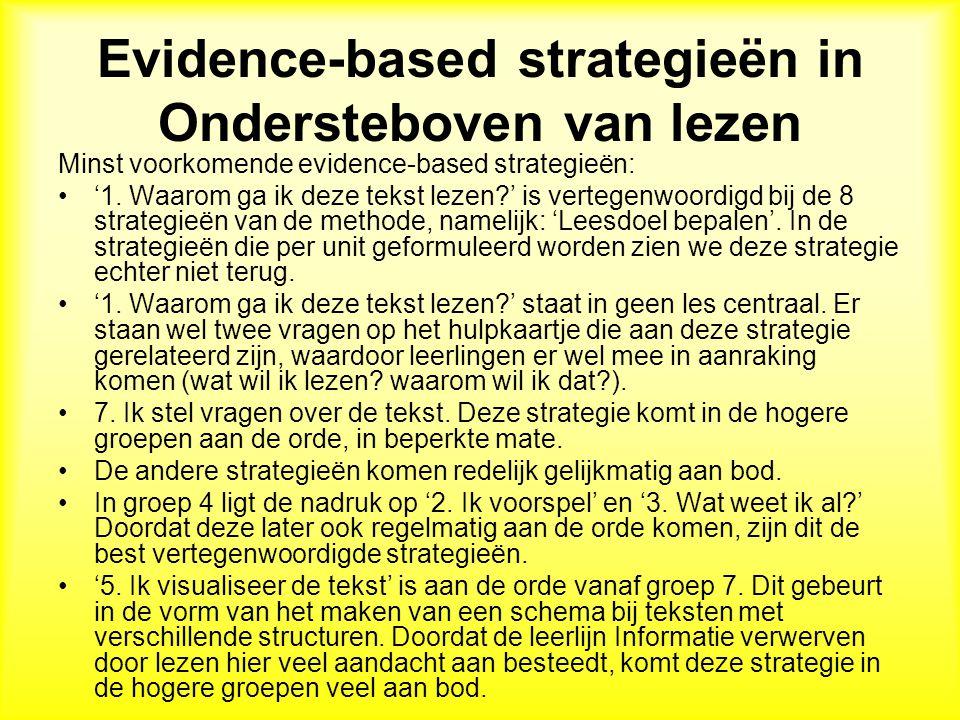 Evidence-based strategieën in Ondersteboven van lezen Minst voorkomende evidence-based strategieën: '1.