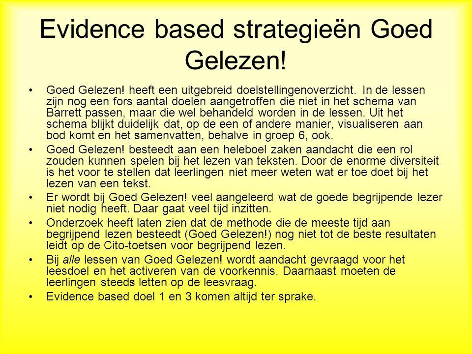 Overzicht Evidence-based strategie ë n in Taalleesland In hoeveel lesdoelen van het totaal aantal lesdoelen komt de evidence based strategie aan de orde: strategie evidence-based groep 4groep 5groep 6groep 7groep 8 1.