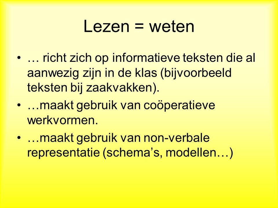 Lezen = Weten De leerlijn van Lezen = Weten bestaat uit de volgende zeven strategieën: Voor: -Verken de tekst door te kijken naar tekstkenmerken -Voorspel wat er in de tekst staat -Wat weet ik al (achtergrond/voorkennis) Tijdens: -Ik bedenk en beantwoord vragen over de tekst -Ik visualiseer de tekst -Wat doe ik als ik het niet meer snap.