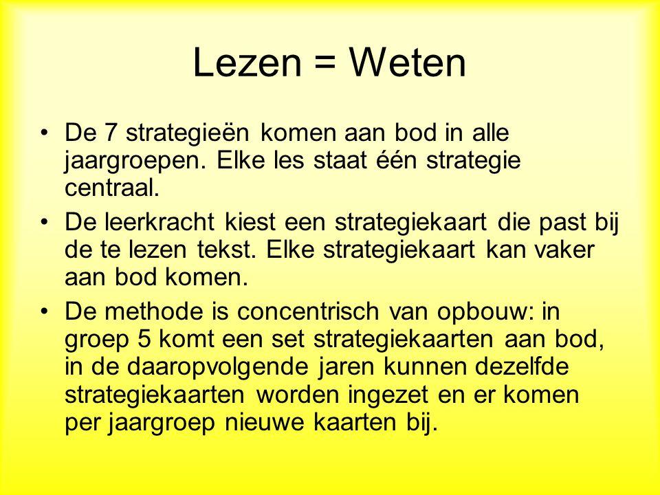 Lezen = Weten De 7 strategieën komen aan bod in alle jaargroepen.