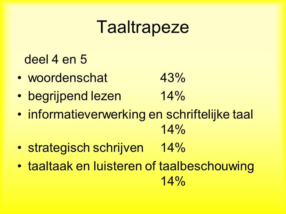 Taaltrapeze deel 4 en 5 woordenschat 43% begrijpend lezen 14% informatieverwerking en schriftelijke taal 14% strategisch schrijven 14% taaltaak en luisteren of taalbeschouwing 14%