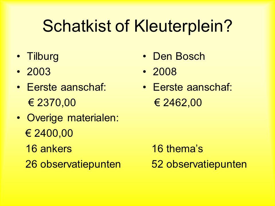 Schatkist of Kleuterplein.