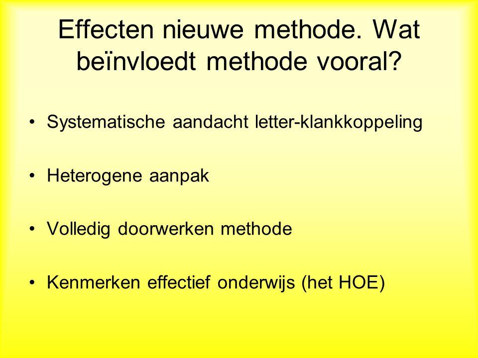 Effecten nieuwe methode.Wat beїnvloedt methode vooral.