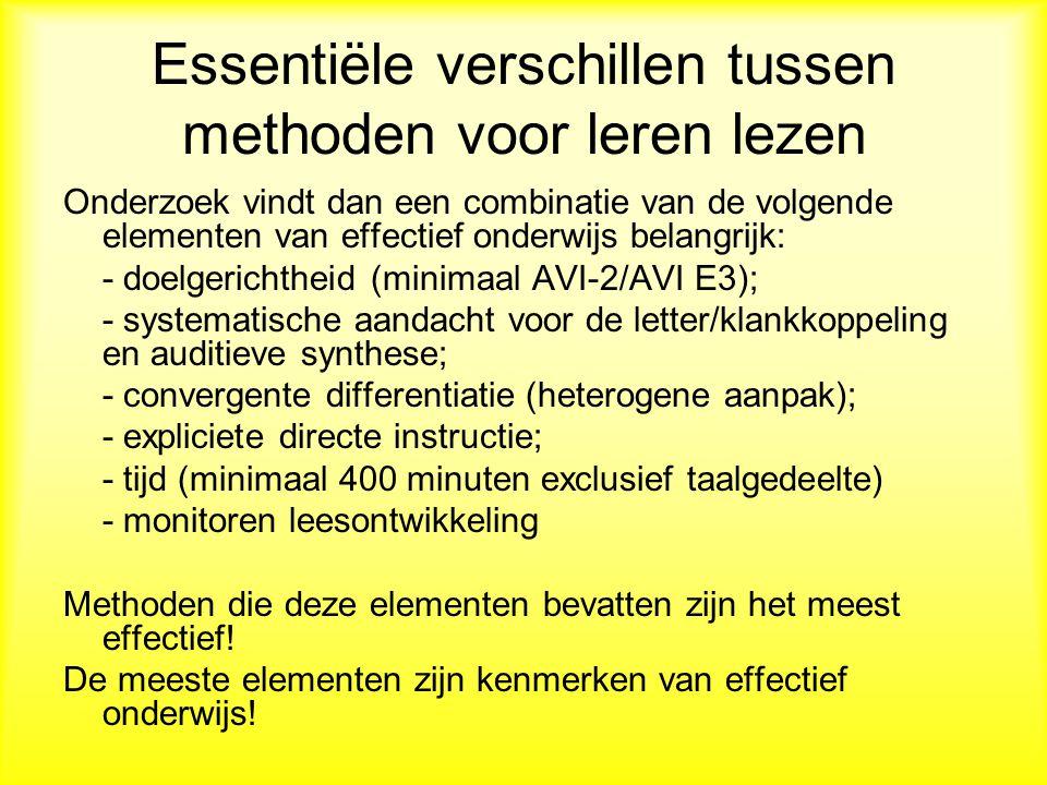 Essentiële verschillen tussen methoden voor leren lezen Onderzoek vindt dan een combinatie van de volgende elementen van effectief onderwijs belangrijk: - doelgerichtheid (minimaal AVI-2/AVI E3); - systematische aandacht voor de letter/klankkoppeling en auditieve synthese; - convergente differentiatie (heterogene aanpak); - expliciete directe instructie; - tijd (minimaal 400 minuten exclusief taalgedeelte) - monitoren leesontwikkeling Methoden die deze elementen bevatten zijn het meest effectief.
