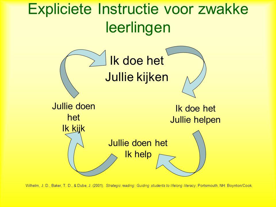 Expliciete Instructie voor zwakke leerlingen Ik doe het Jullie kijken Ik doe het Jullie helpen Jullie doen het Ik help Jullie doen het Ik kijk Wilhelm, J.