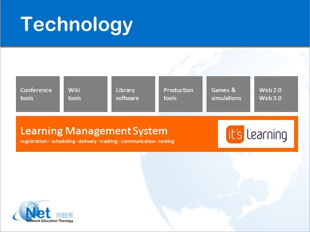 Technology Learning Management System registration – scheduling - delivery - tracking - communication - testing Conference tools Wiki tools Library software Production tools Games & simulations Web 2.0 Web 3.0