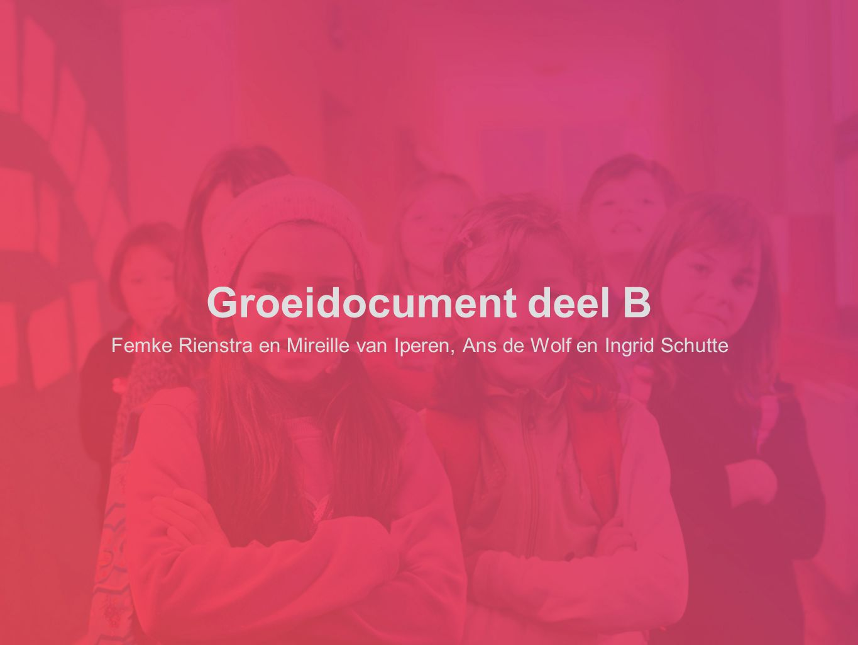 Groeidocument deel B Femke Rienstra en Mireille van Iperen, Ans de Wolf en Ingrid Schutte