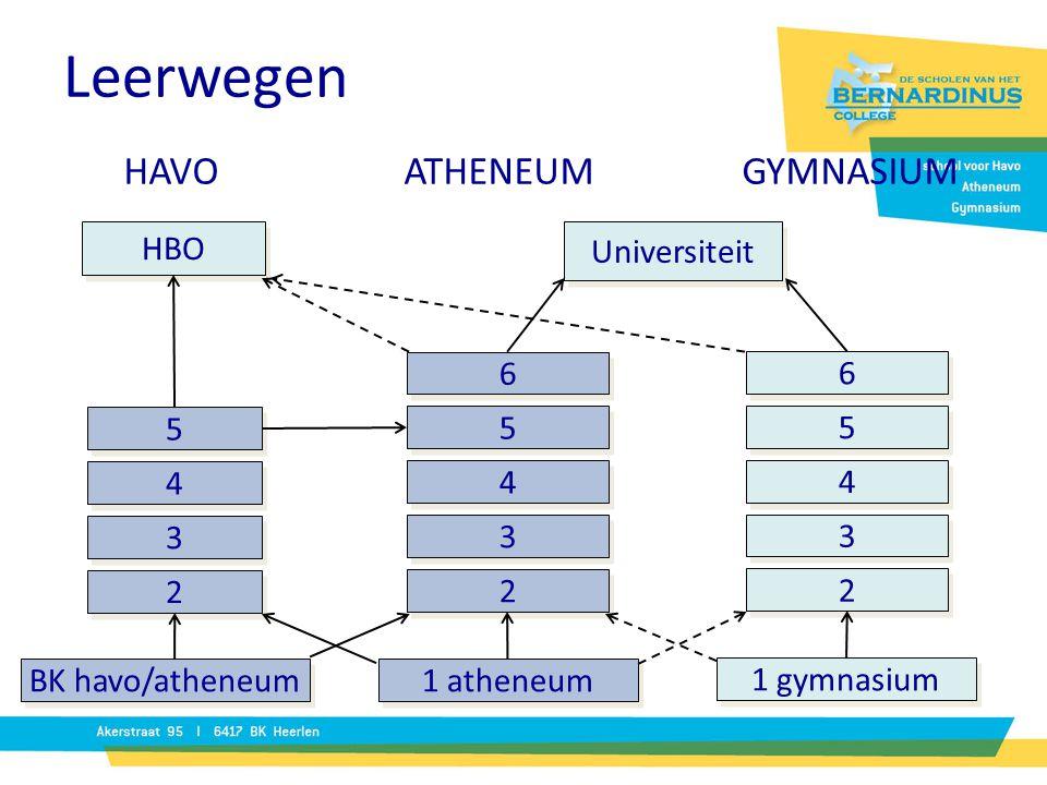 Leerwegen Universiteit HBO 2 2 5 5 4 4 3 3 2 2 5 5 4 4 3 3 6 6 BK havo/atheneum 1 atheneum 1 gymnasium 2 2 5 5 4 4 3 3 6 6 HAVOATHENEUMGYMNASIUM