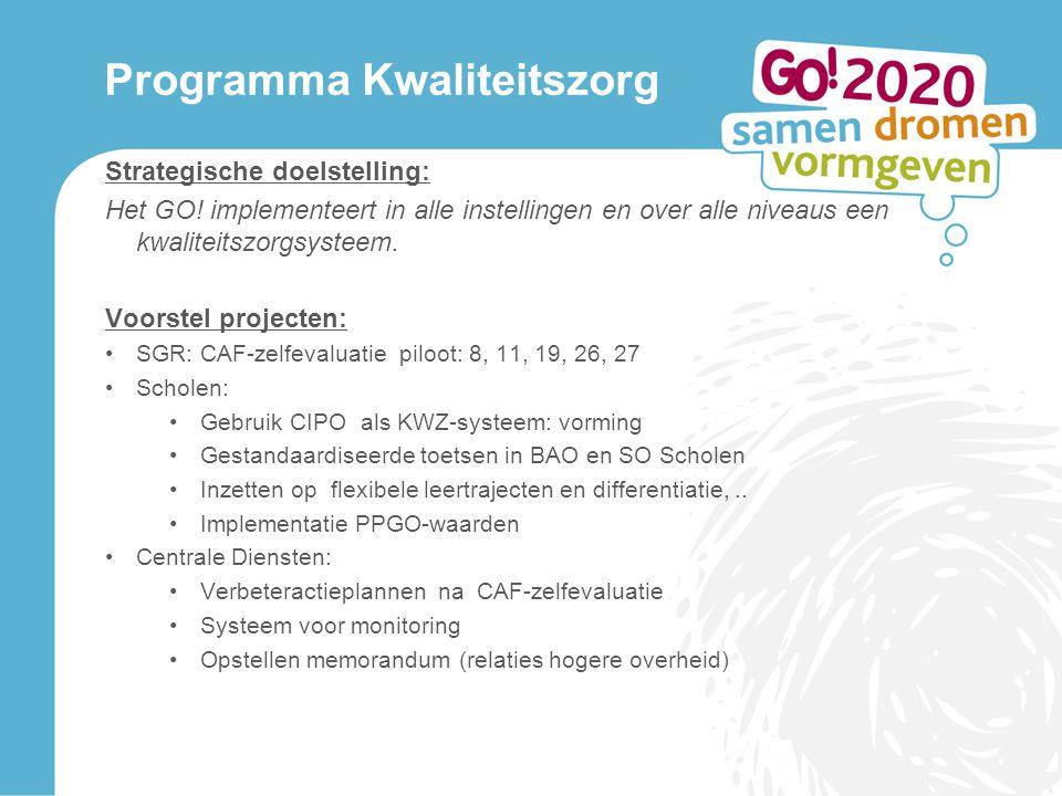 Programma Kwaliteitszorg Strategische doelstelling: Het GO.
