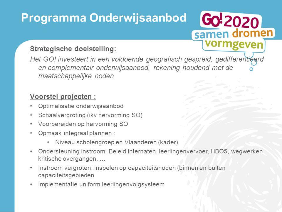 Programma Onderwijsaanbod Strategische doelstelling: Het GO.