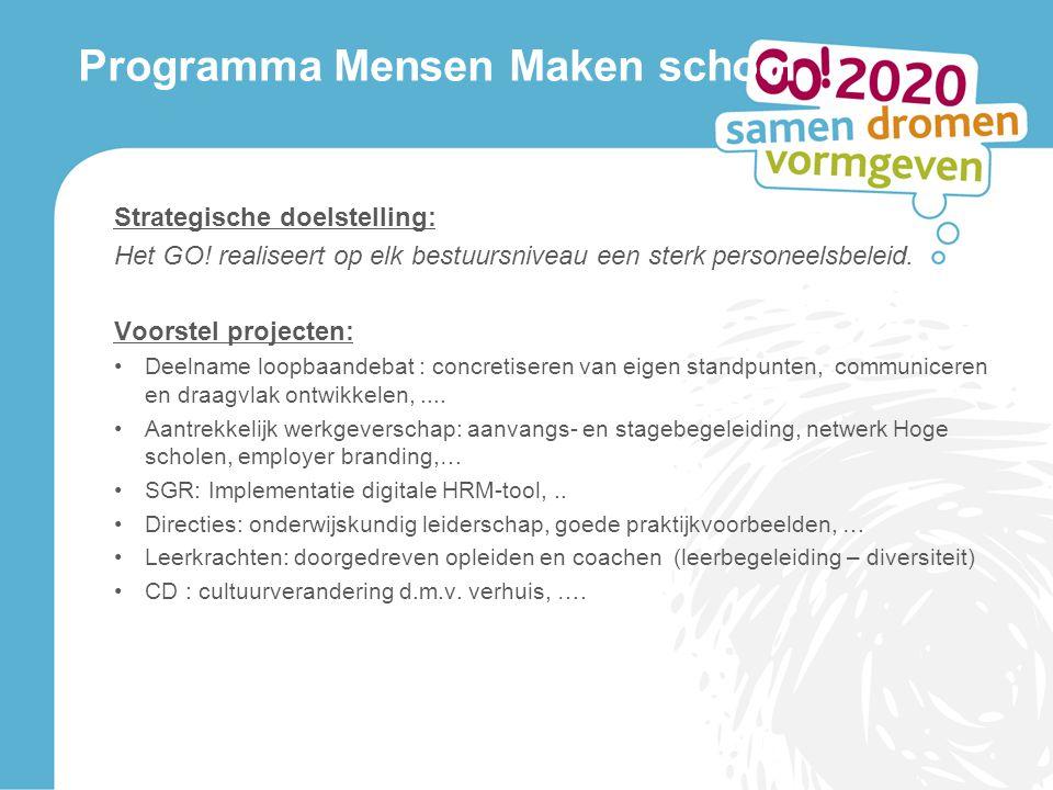 Programma Mensen Maken school Strategische doelstelling: Het GO.
