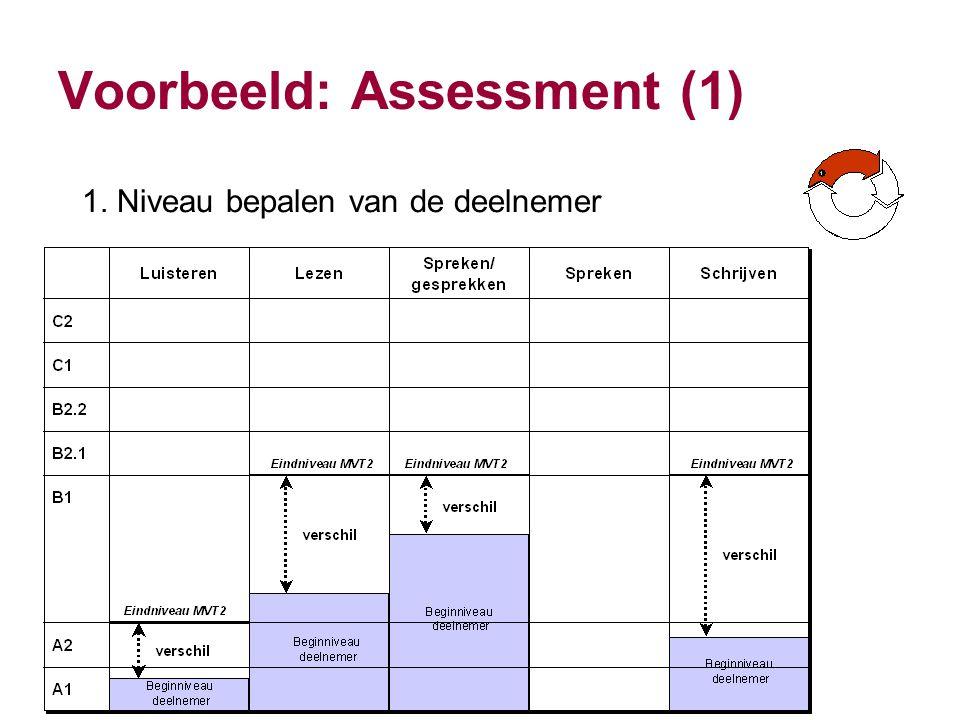 Voorbeeld: Assessment (1) 1. Niveau bepalen van de deelnemer