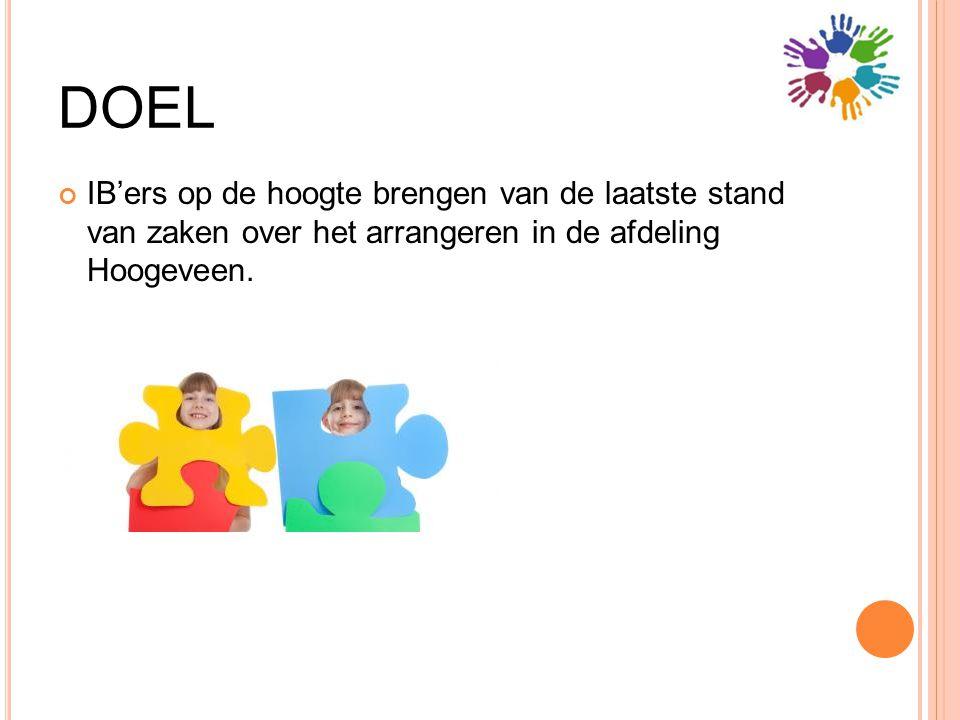 DOEL IB'ers op de hoogte brengen van de laatste stand van zaken over het arrangeren in de afdeling Hoogeveen.