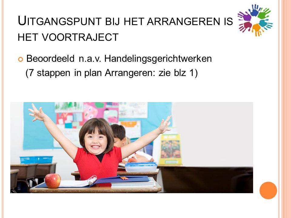 LGF wordt een arrangement Dit schooljaar ontvangen de LGF leerlingen (cluster 3 en 4 ) ook nog ondersteuning.(ambulante begeleiding vanuit de REC's en schoolbekostiging.