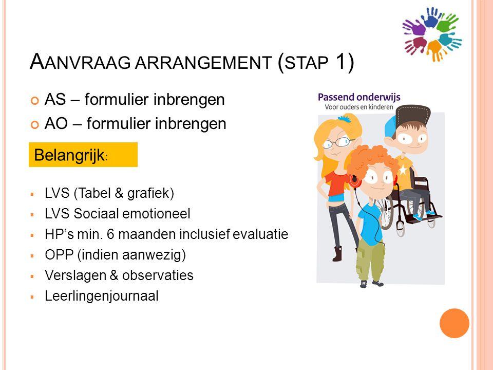 A ANVRAAG ARRANGEMENT ( STAP 1) AS – formulier inbrengen AO – formulier inbrengen  LVS (Tabel & grafiek)  LVS Sociaal emotioneel  HP's min. 6 maand