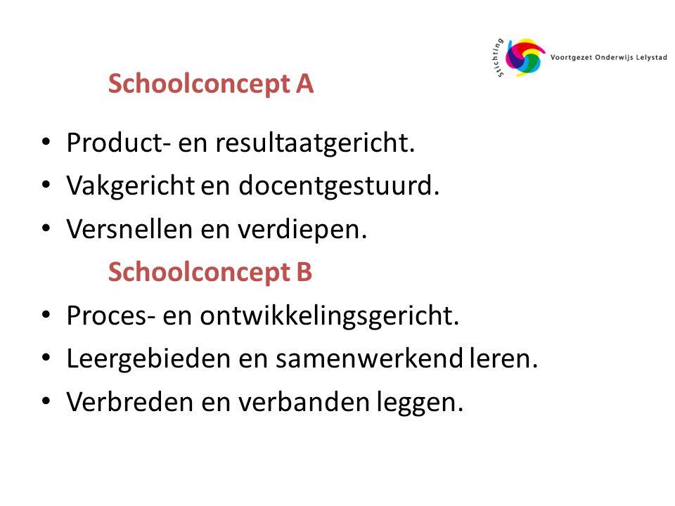 Schoolconcept A Product- en resultaatgericht. Vakgericht en docentgestuurd.