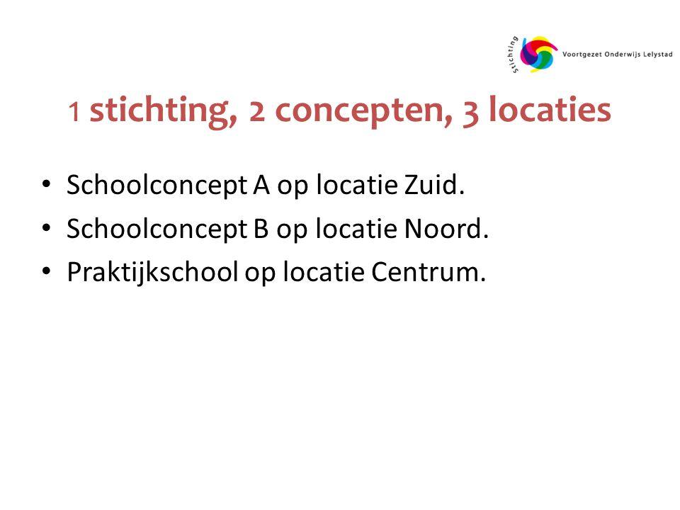 1 stichting, 2 concepten, 3 locaties Schoolconcept A op locatie Zuid.