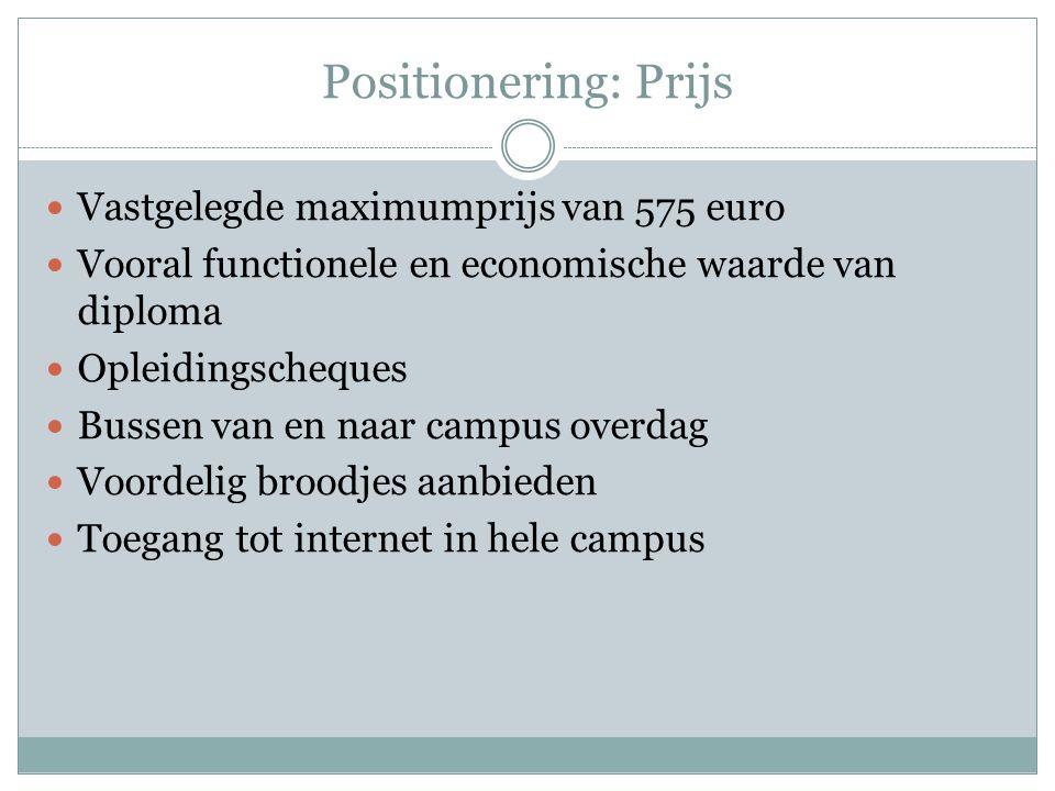 Positionering: Prijs Vastgelegde maximumprijs van 575 euro Vooral functionele en economische waarde van diploma Opleidingscheques Bussen van en naar c