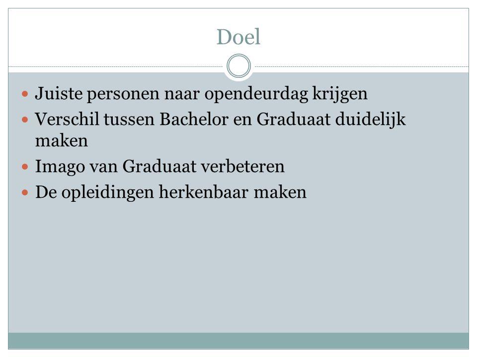 Doel Juiste personen naar opendeurdag krijgen Verschil tussen Bachelor en Graduaat duidelijk maken Imago van Graduaat verbeteren De opleidingen herken