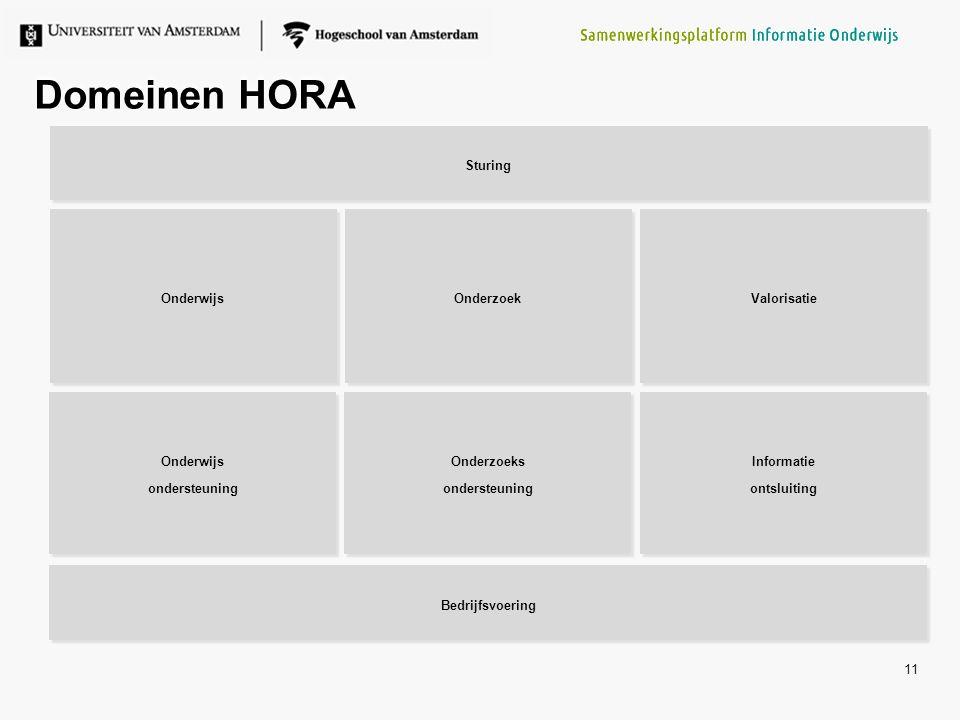 Domeinen HORA 11 Onderzoeks ondersteuning Onderzoeks ondersteuning Onderzoek Sturing Onderwijs ondersteuning Onderwijs ondersteuning Onderwijs Informa