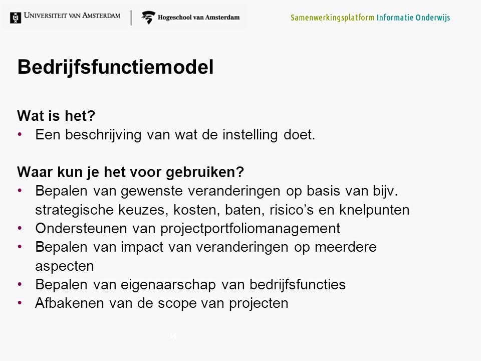 Bedrijfsfunctiemodel Wat is het? Een beschrijving van wat de instelling doet. Waar kun je het voor gebruiken? Bepalen van gewenste veranderingen op ba
