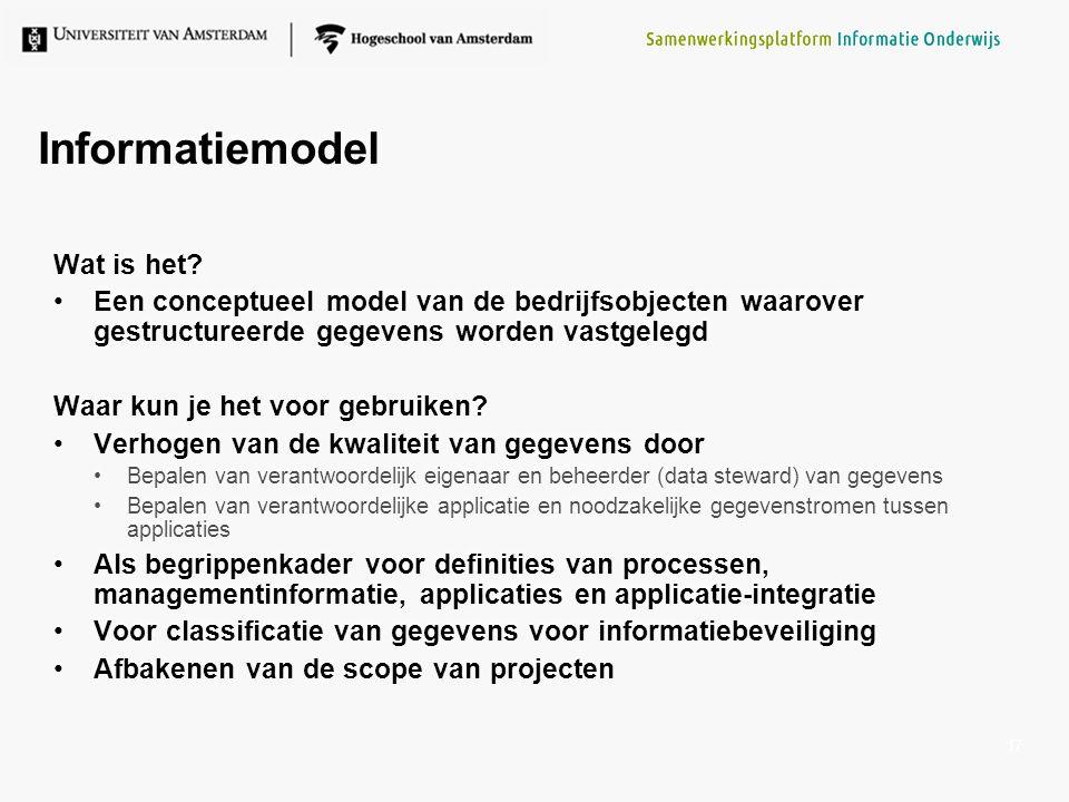 Informatiemodel Wat is het? Een conceptueel model van de bedrijfsobjecten waarover gestructureerde gegevens worden vastgelegd Waar kun je het voor geb