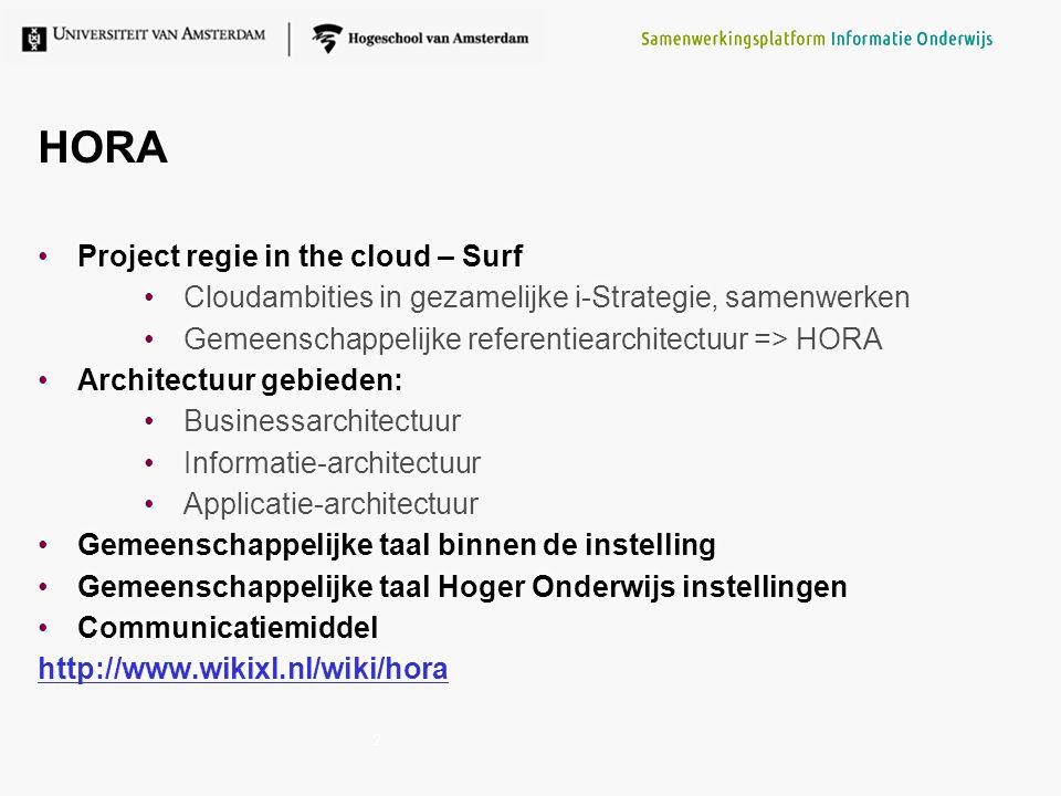 HORA Project regie in the cloud – Surf Cloudambities in gezamelijke i-Strategie, samenwerken Gemeenschappelijke referentiearchitectuur => HORA Archite