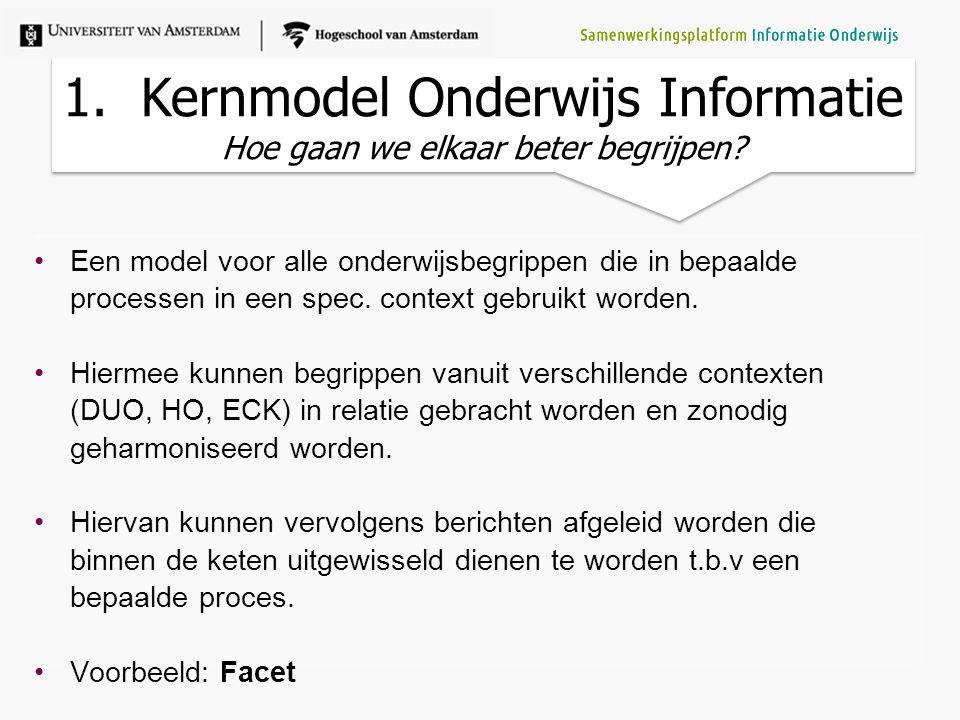 1.Kernmodel Onderwijs Informatie Hoe gaan we elkaar beter begrijpen? 1.Kernmodel Onderwijs Informatie Hoe gaan we elkaar beter begrijpen? Een model vo