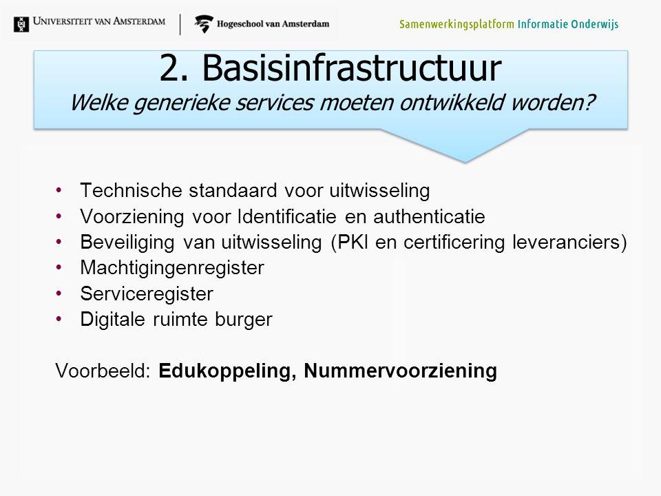 Technische standaard voor uitwisseling Voorziening voor Identificatie en authenticatie Beveiliging van uitwisseling (PKI en certificering leveranciers