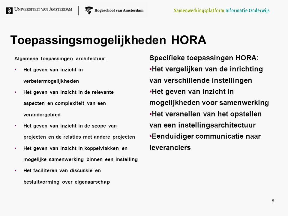 Toepassingsmogelijkheden HORA 5 Algemene toepassingen architectuur: Het geven van inzicht in verbetermogelijkheden Het geven van inzicht in de relevan