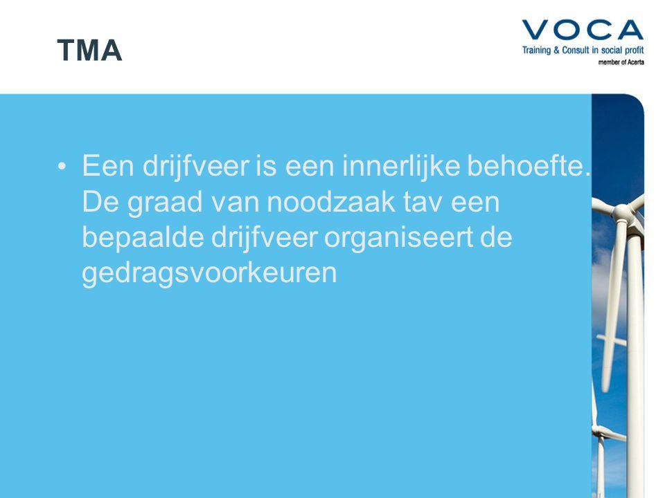 TMA Een drijfveer is een innerlijke behoefte.