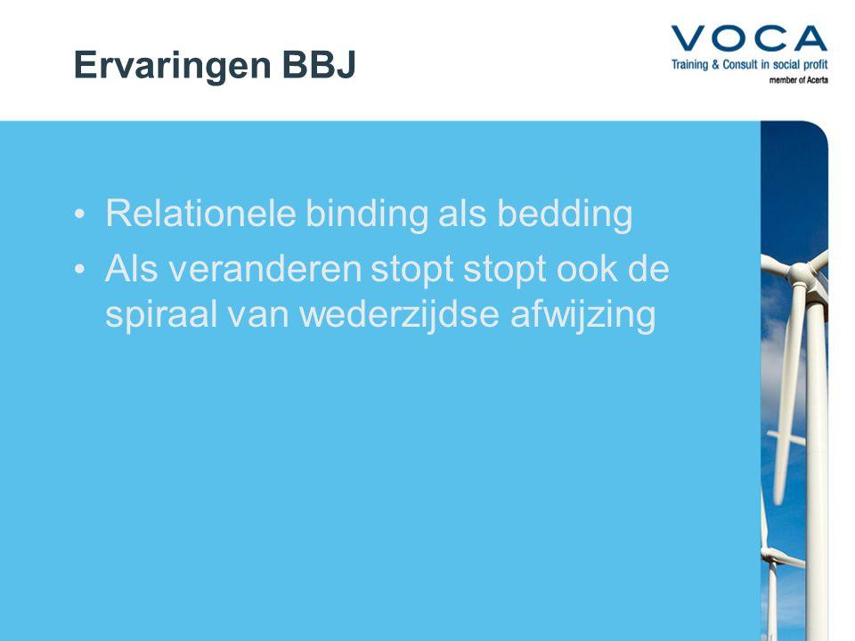 Ervaringen BBJ Relationele binding als bedding Als veranderen stopt stopt ook de spiraal van wederzijdse afwijzing