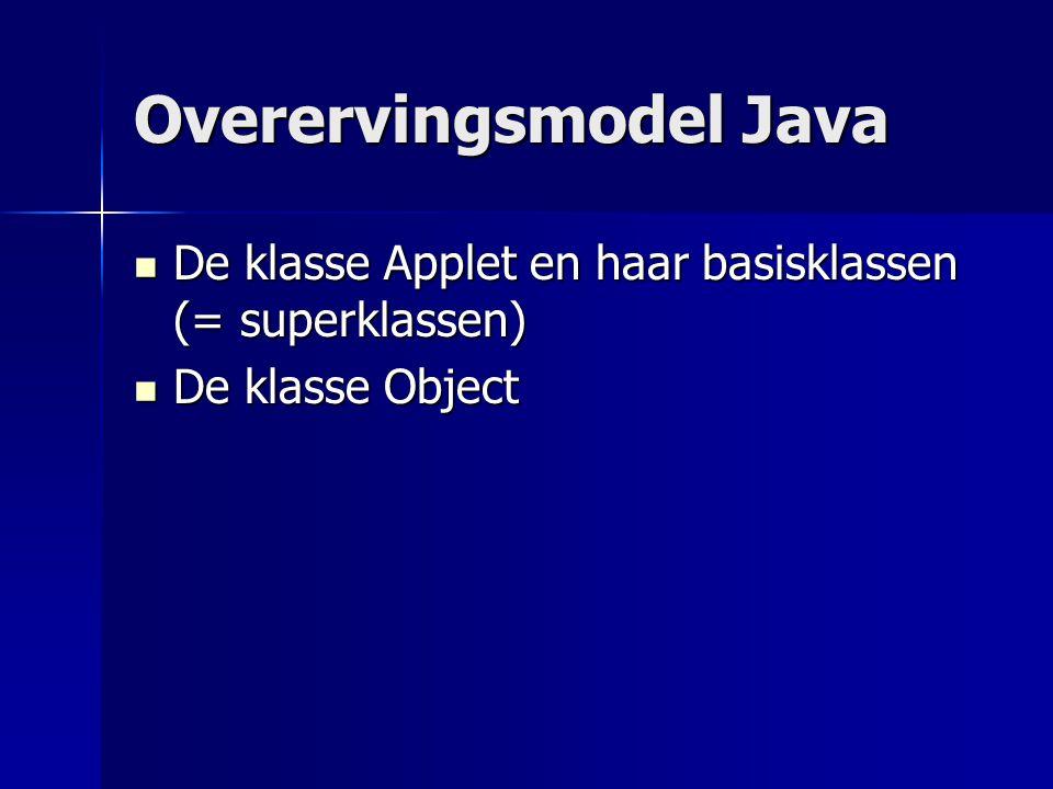 Overervingsmodel Java De klasse Applet en haar basisklassen (= superklassen) De klasse Applet en haar basisklassen (= superklassen) De klasse Object De klasse Object