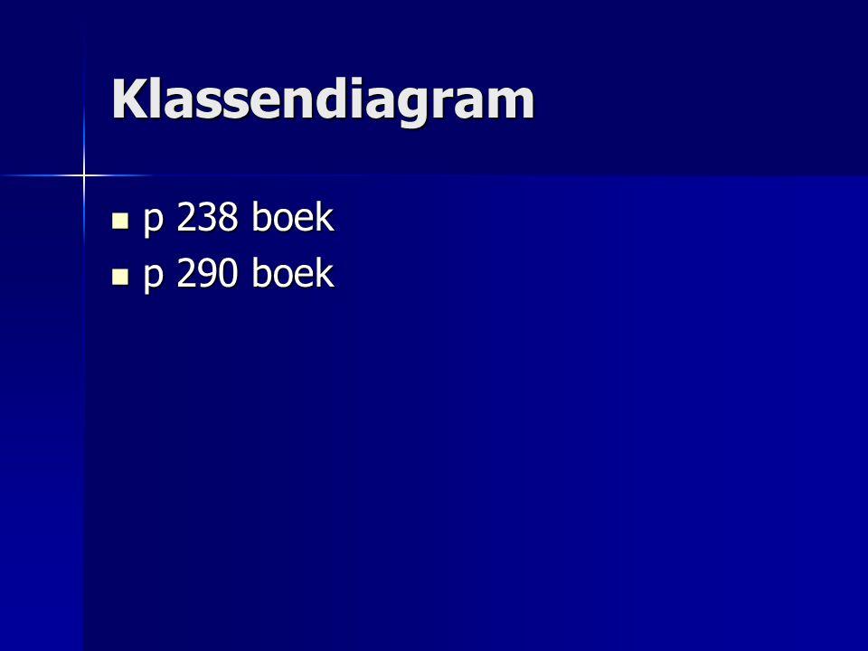 Klassendiagram p 238 boek p 238 boek p 290 boek p 290 boek