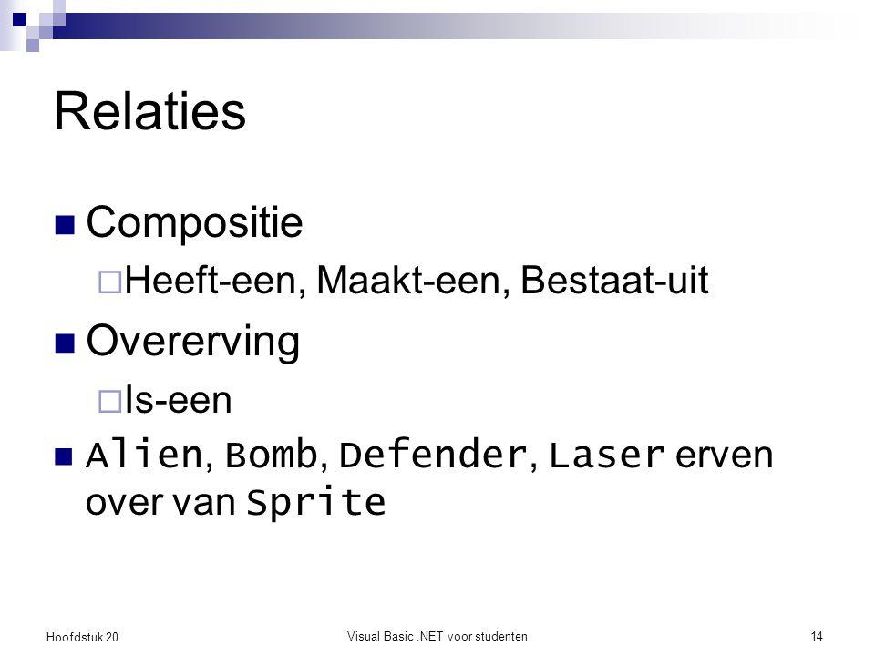 Hoofdstuk 20 Visual Basic.NET voor studenten14 Relaties Compositie  Heeft-een, Maakt-een, Bestaat-uit Overerving  Is-een Alien, Bomb, Defender, Lase