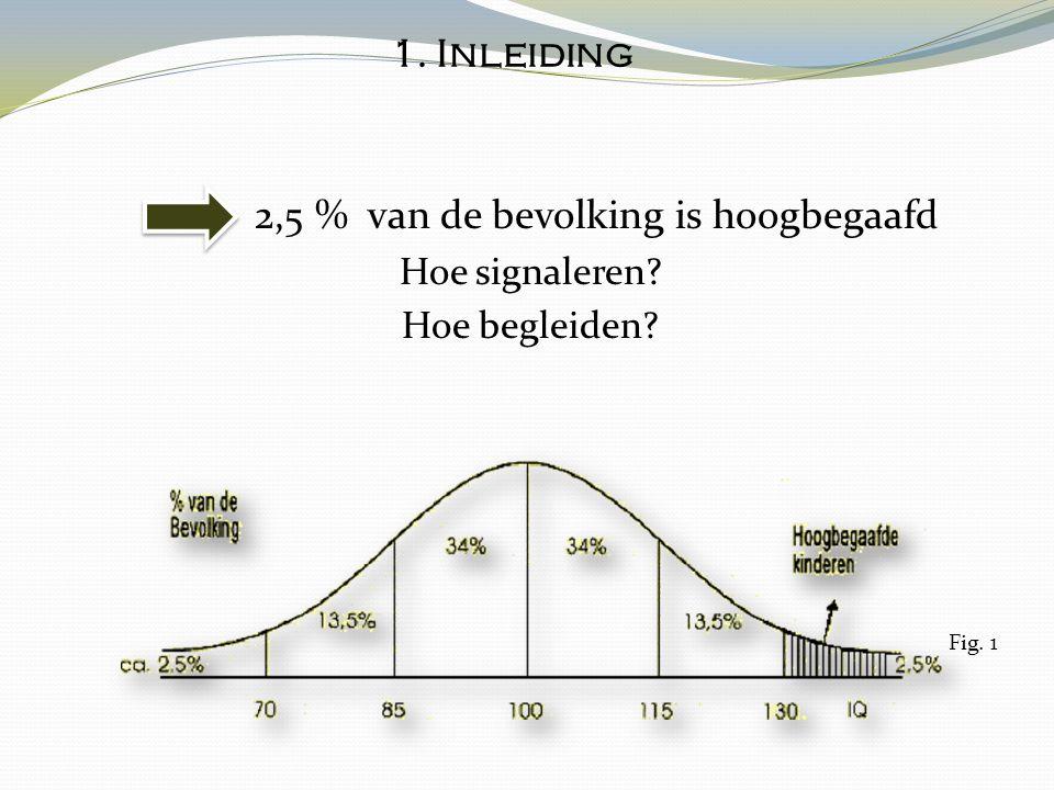 1. Inleiding 2,5 % van de bevolking is hoogbegaafd Hoe signaleren? Hoe begleiden? Fig. 1