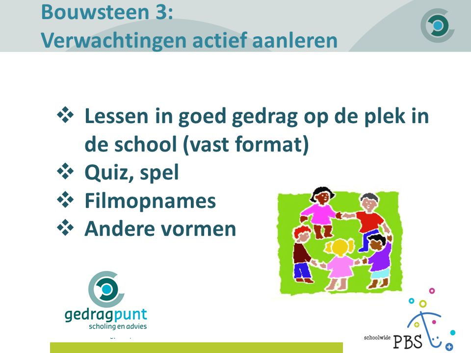 Gedragpunt | Bouwsteen 3: Verwachtingen actief aanleren  Lessen in goed gedrag op de plek in de school (vast format)  Quiz, spel  Filmopnames  And