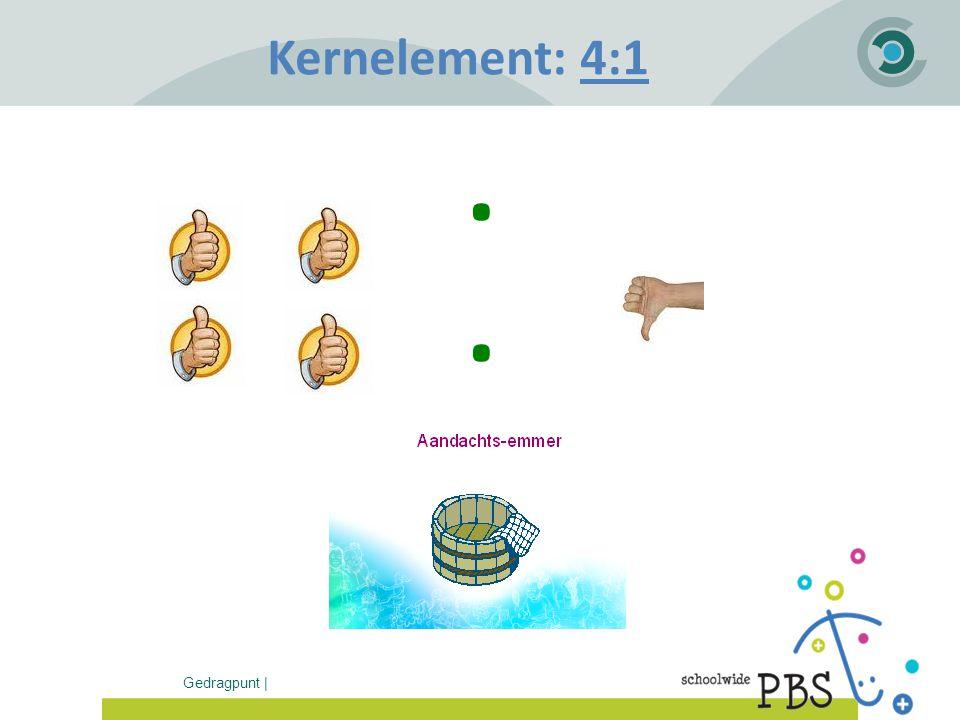 Gedragpunt | Kernelement: 4:1....