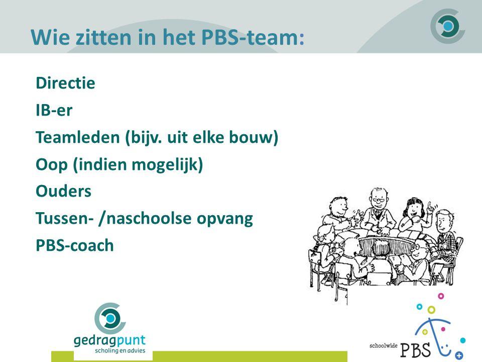 Gedragpunt | Wie zitten in het PBS-team: Directie IB-er Teamleden (bijv. uit elke bouw) Oop (indien mogelijk) Ouders Tussen- /naschoolse opvang PBS-co